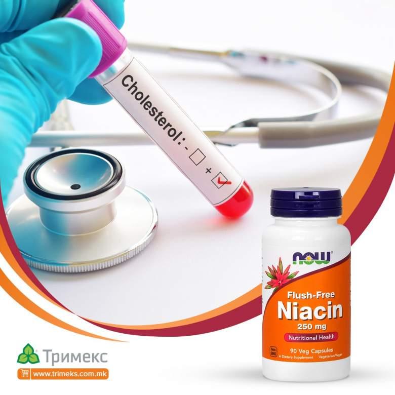 ниацин за холестерол